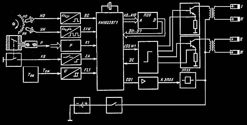интегральных КМОП схем из